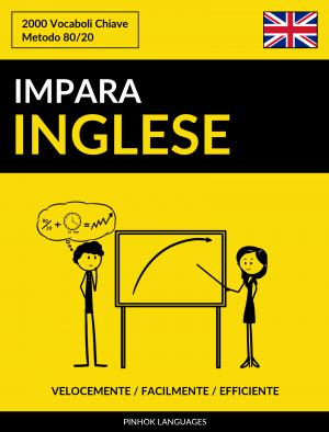 Impara l'Inglese - Velocemente / Facilmente / Efficiente