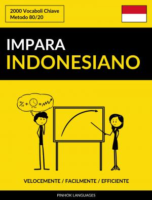 Impara l'Indonesiano - Velocemente / Facilmente / Efficiente