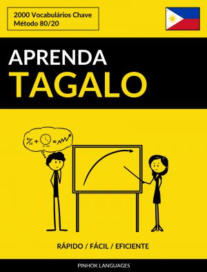 Aprenda Tagalo - Rápido / Fácil / Eficiente